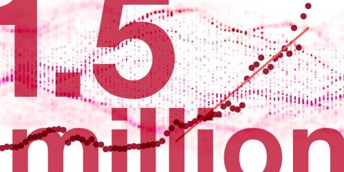 Mijlpaal: 1,5 miljoen Internationale Registraties